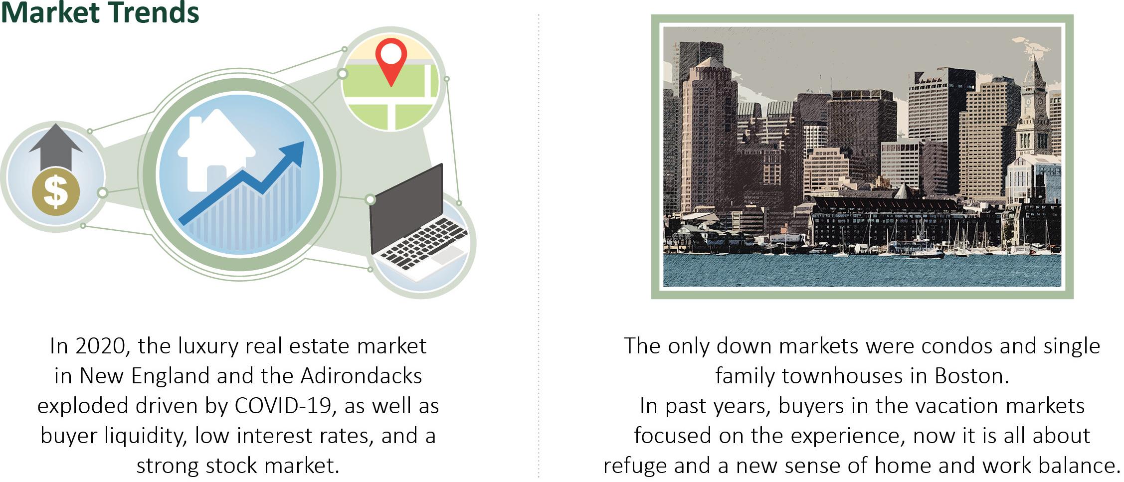Market Trends, Graphic
