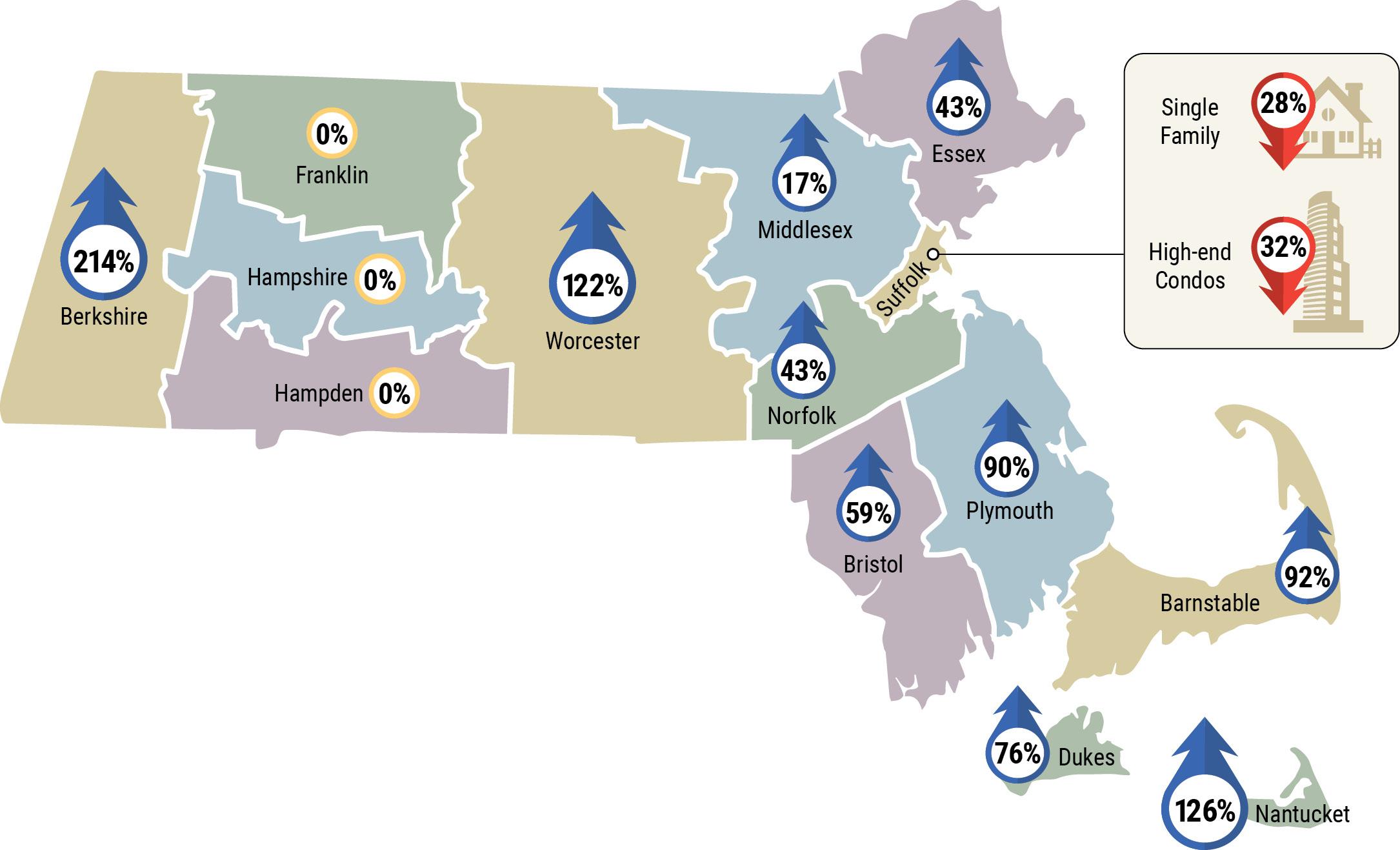 Masssachusetts Market Map