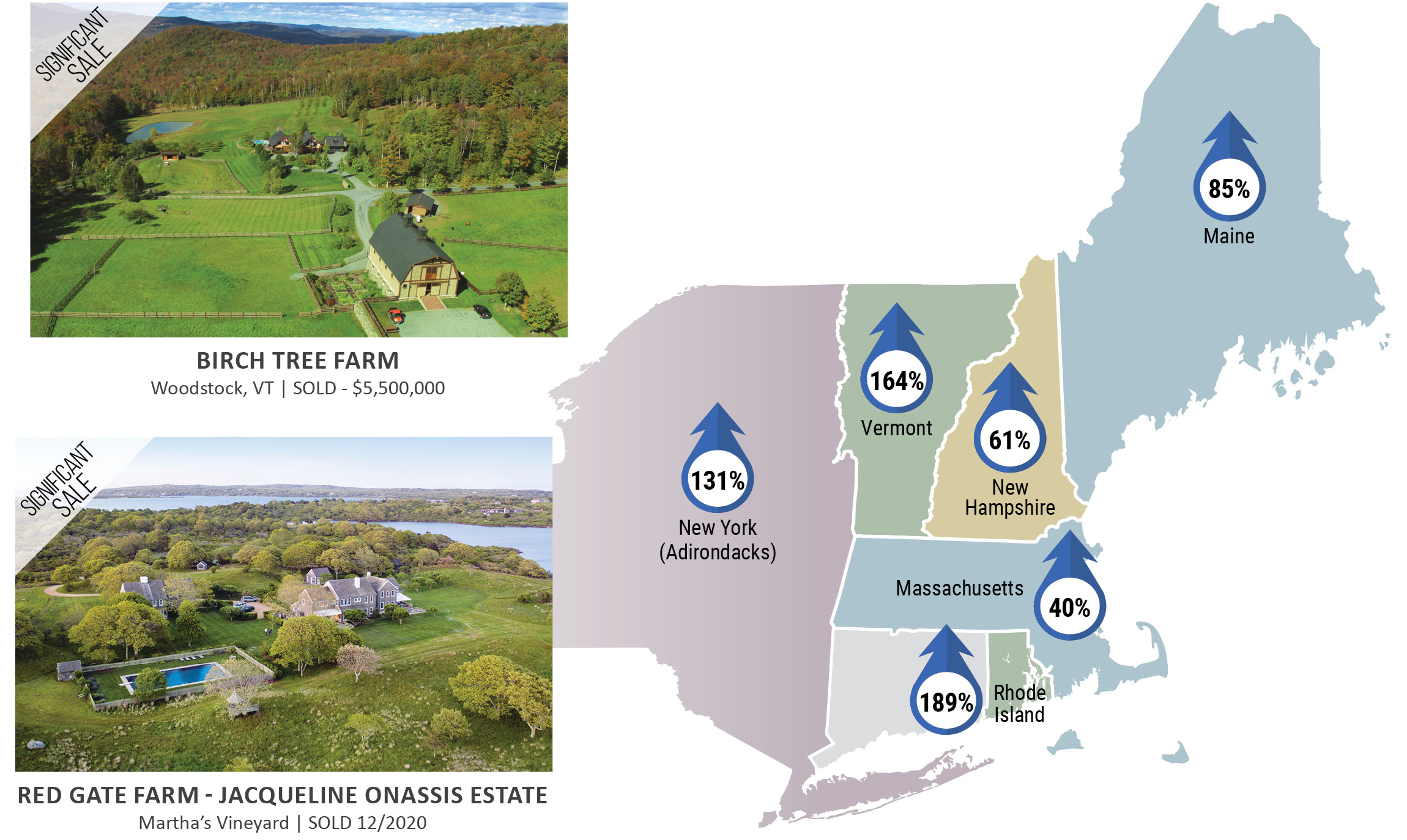 New England & The Adirondacks Market, Graphic